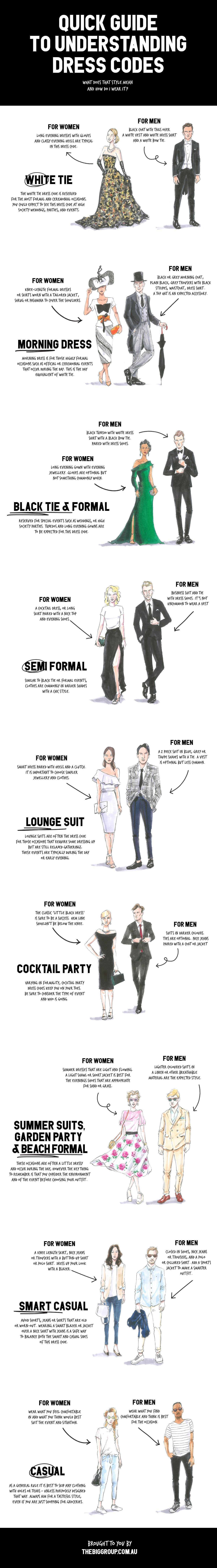Wedding Dress Codes.What To Wear To A Destination Wedding Maui S Angels Blog